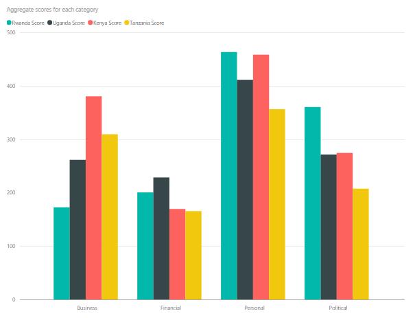 graph-of-aggregate-scores